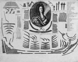 Portret van Ivan Golovin (1680-1737)