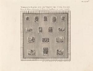 Schilderijenverzameling van Johann Wilhelm in Düsseldorf met onder andere twee schilderijen van Rachel Ruysch