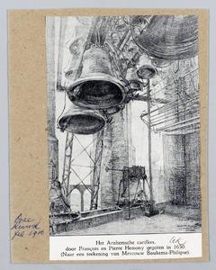 Het Arnhemsche carillon