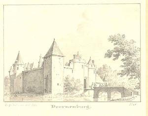 Kasteel Doornenburg bij Bemmel