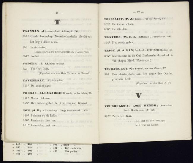 Tom, Jan Bedijs, catalogusnummer 360, Landschap met vee
