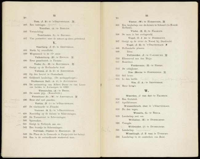 Tom, Jan Bedijs, catalogusnummer 485, 1871, Een indringer