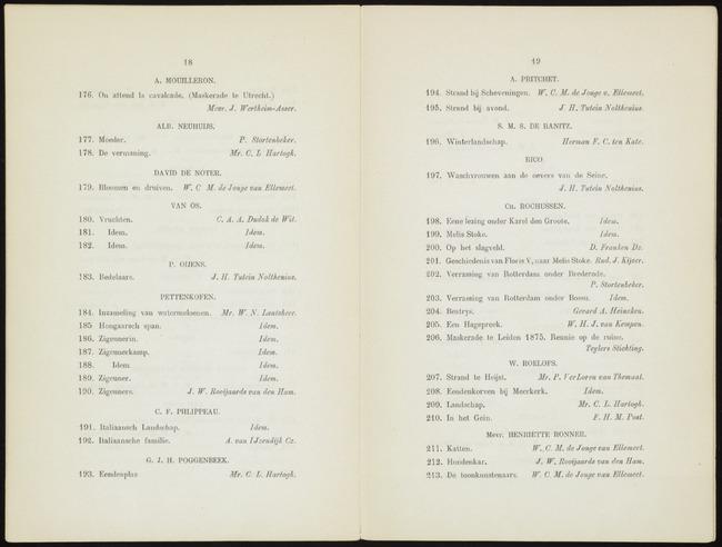 Oyens, Pieter, catalogusnummer 183, 1877-04-14, Bedelaar