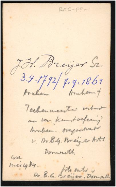 "<a class=""recordlink artists"" href=""/explore/artists/1984"" title=""Anoniem""><span class=""text"">Anoniem</span></a> <a class=""thesaurus"" href=""/nl/explore/thesaurus?term=385&domain=PLAATS"" title=""Nederland"" >Nederland</a>"