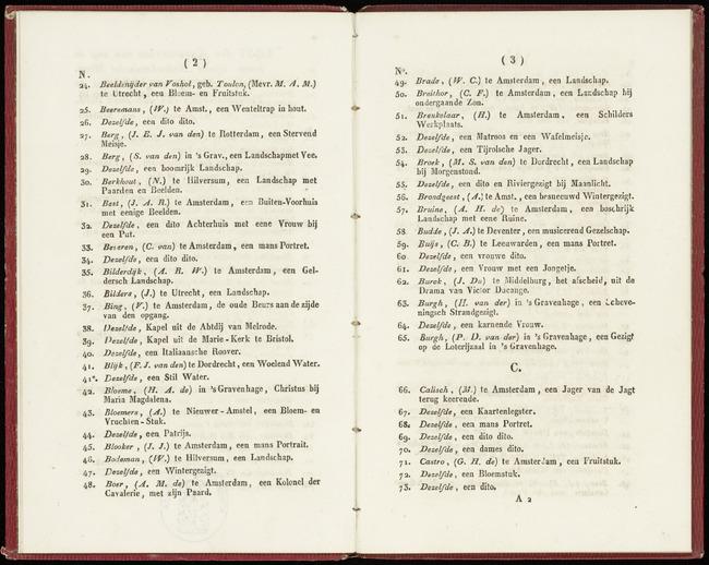 Berkhout, Nicolaus, catalogusnummer 30, 1836, Een landschap met paarden en beelden