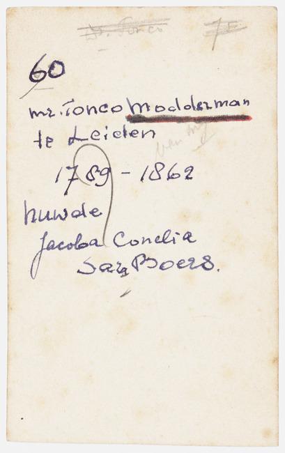 "<a class=""recordlink artists"" href=""/explore/artists/1984"" title=""Anoniem""><span class=""text"">Anoniem</span></a> 1860-1862"