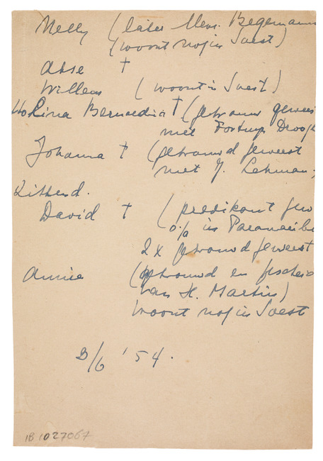 "<a class=""recordlink artists"" href=""/explore/artists/1984"" title=""Anoniem""><span class=""text"">Anoniem</span></a> 1870-1899"