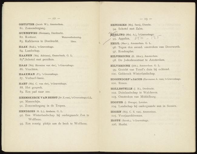 Hendriks, Sara, catalogusnummer 94, 1888-10-11, Schotel met Zalm