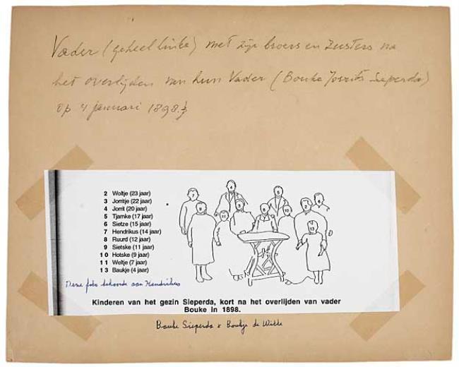 """<a class=""""recordlink artists"""" href=""""/explore/artists/1984"""" title=""""Anoniem""""><span class=""""text"""">Anoniem</span></a> <a class=""""thesaurus"""" href=""""/en/explore/thesaurus?term=385&domain=PLAATS"""" title=""""Nederland"""" >Nederland</a> 1898 gedateerd"""