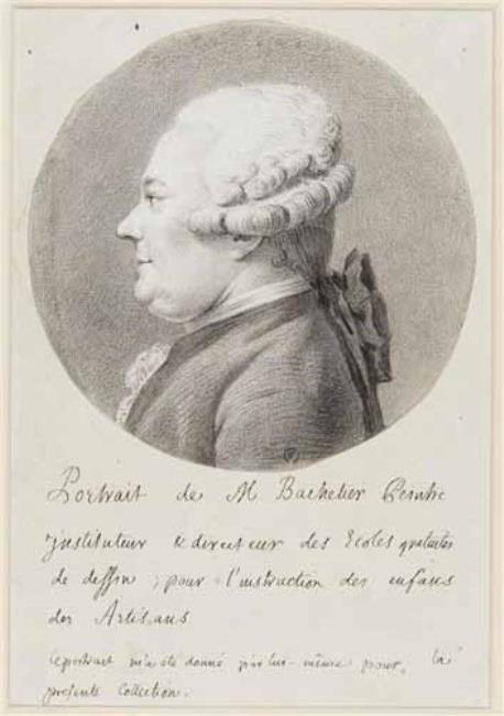 "<a class=""recordlink artists"" href=""/explore/artists/3349"" title=""Jean-Jacques Bachelier""><span class=""text"">Jean-Jacques Bachelier</span></a>"